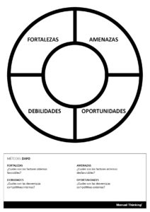 manual thinking plantilla dafo