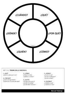 manual thinking plantilla 5w1h