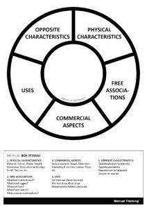 Manual Thinking template Box Stimuli