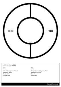 manual thinking template pro con