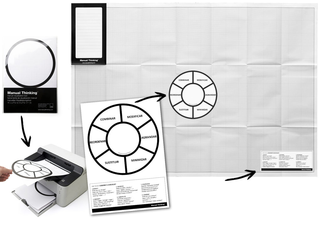 manual thinking template set up osborn