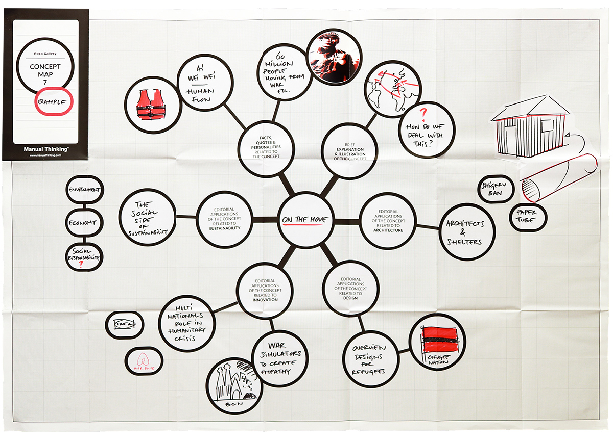 manual thinking roca workshop map