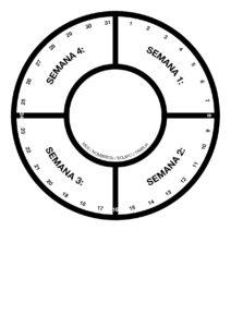 plantilla manual thinking plan mes